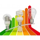 Лампы и источники света